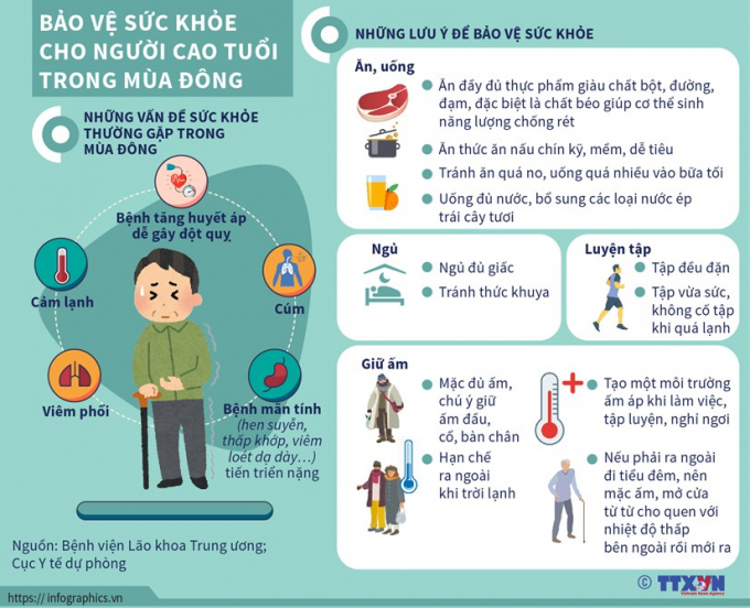 infographics-suc-khoe-nguoi-cao-tuoi