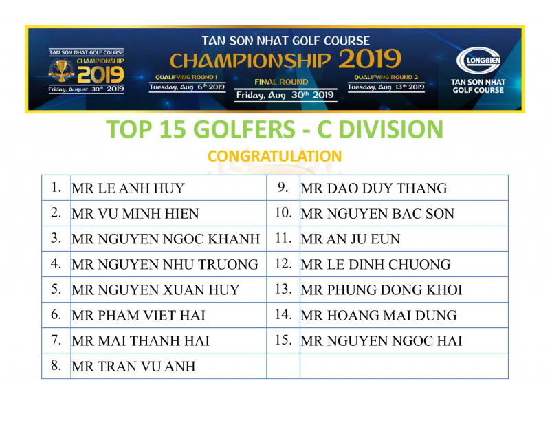 Vong-loai-2-Tan-Son-Nhat-Golf-Coure-Championship-2019 (1)