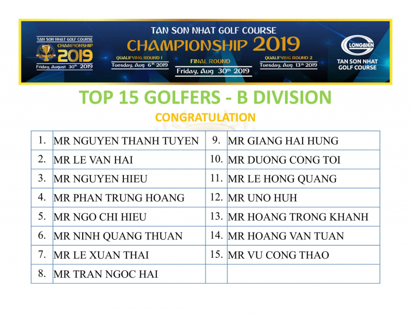 Vong-loai-2-Tan-Son-Nhat-Golf-Coure-Championship-2019 (2)