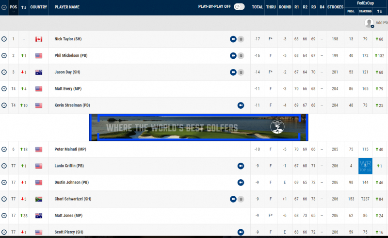Nick-Taylor-co-hoi-vo-dich-wire-to-wire- AT&T-Pebble Beach-Pro-Am (1)