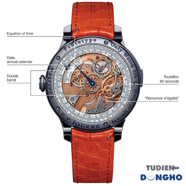 FPJourne-Astronomic-Blue-for-Only-Watch-2019-004