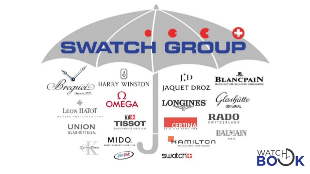 brand-positioning-of-swat